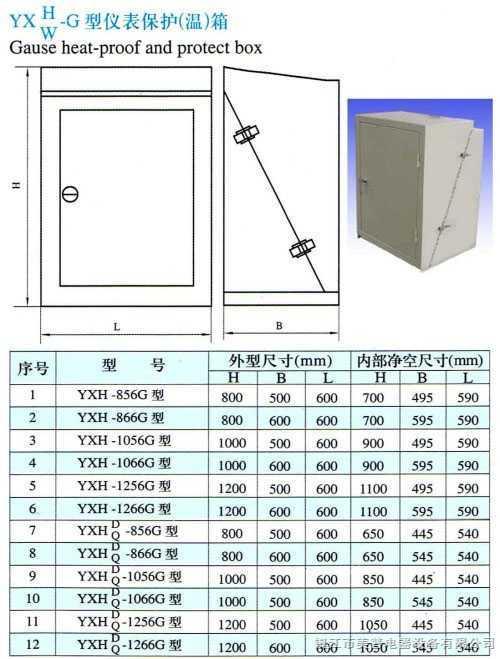 供应YXWH-G型仪表保护(保温)箱