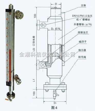 防霜型磁浮子液位計
