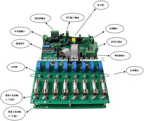 光伏电站汇流箱采集装置AGF系列