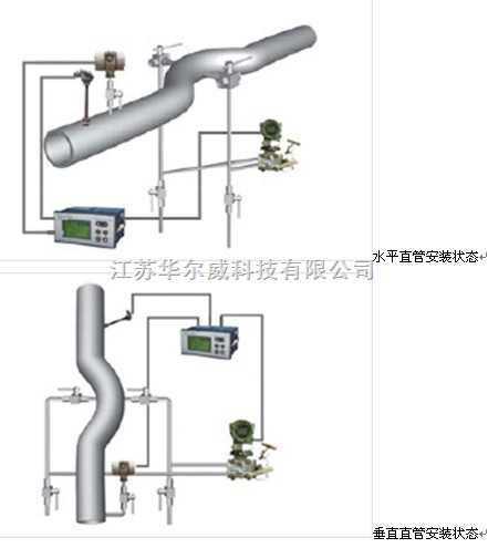 HWWG系列弯管流量计厂家